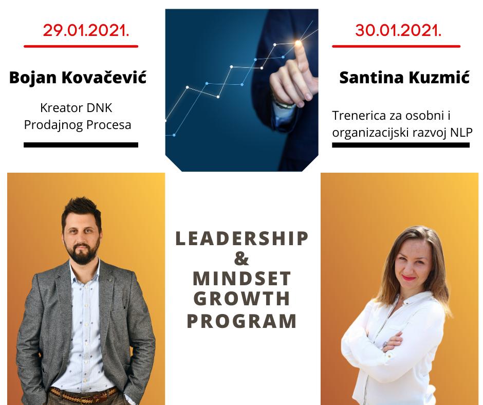 Leadership & Mindset Growth Program